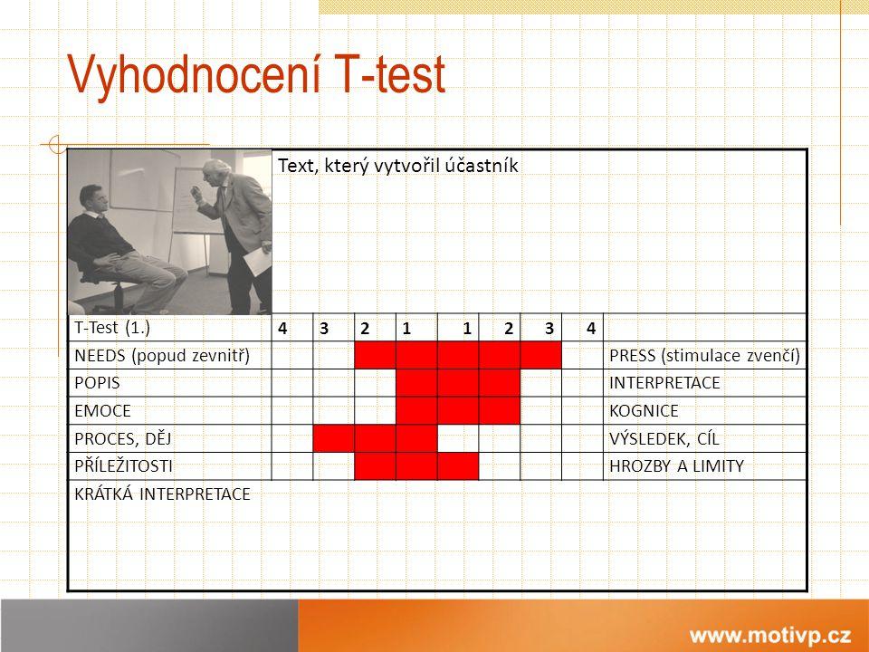 Vyhodnocení T-test Rozmazaná fotka (zmenšená)
