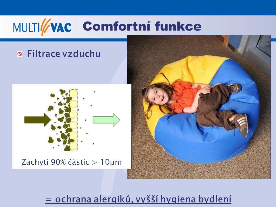 = ochrana alergiků, vyšší hygiena bydlení