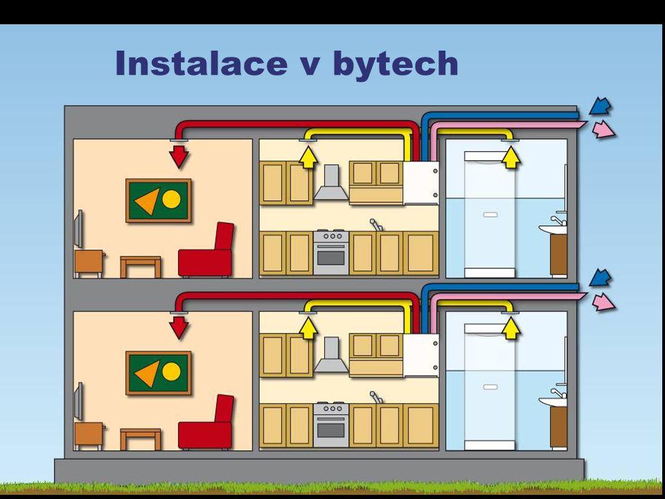 Instalace v bytech