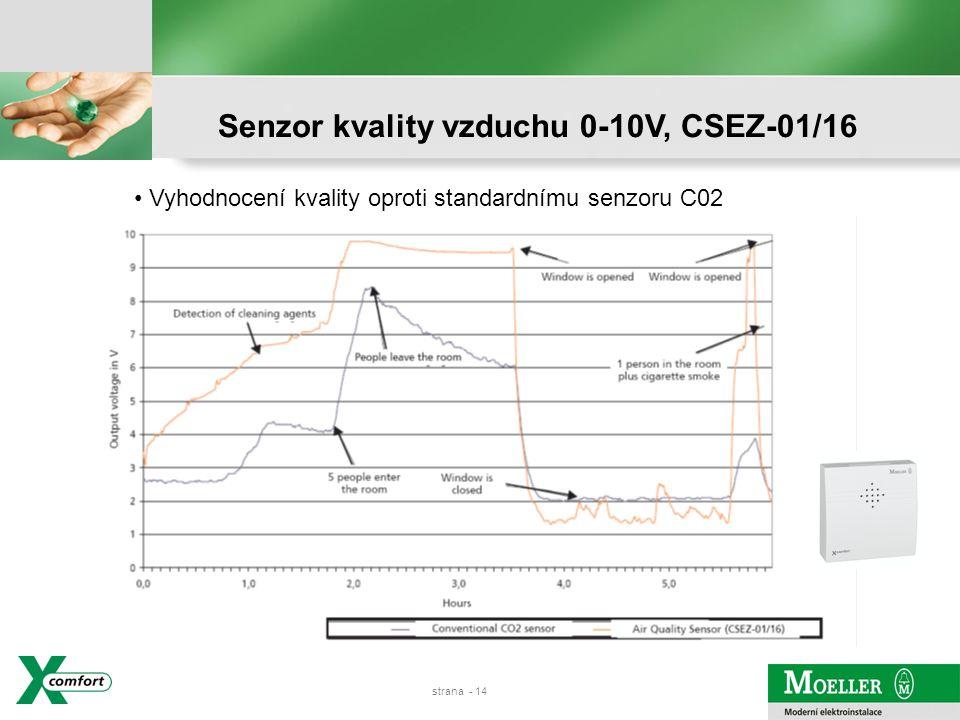 Senzor kvality vzduchu 0-10V, CSEZ-01/16