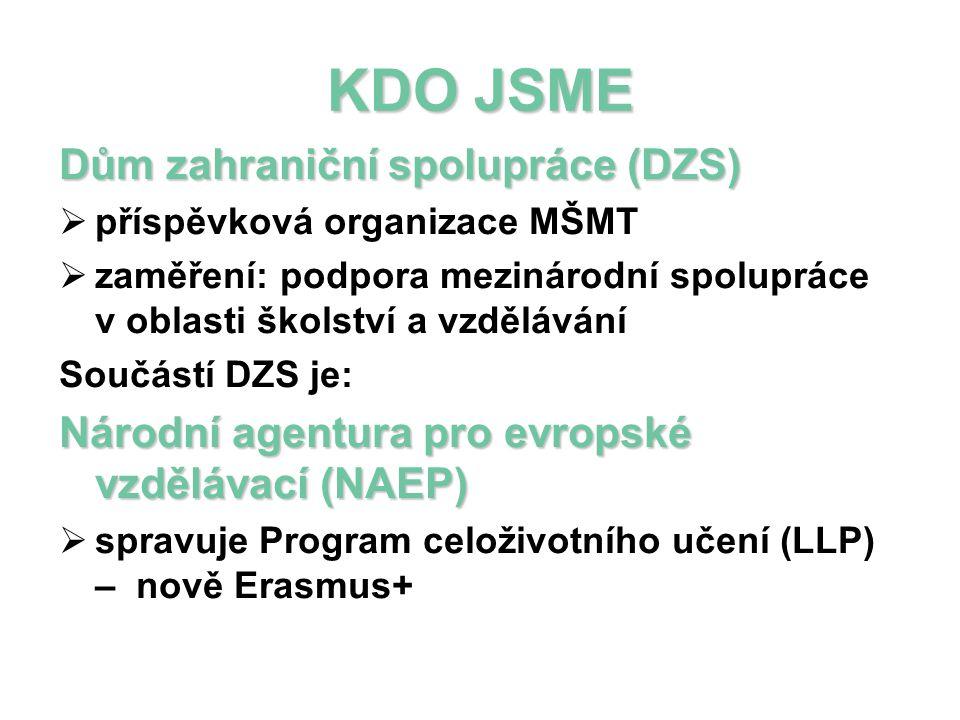 KDO JSME Dům zahraniční spolupráce (DZS)