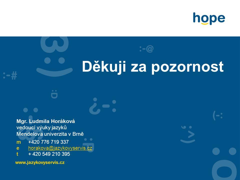 Děkuji za pozornost Mgr. Ludmila Horáková vedoucí výuky jazyků