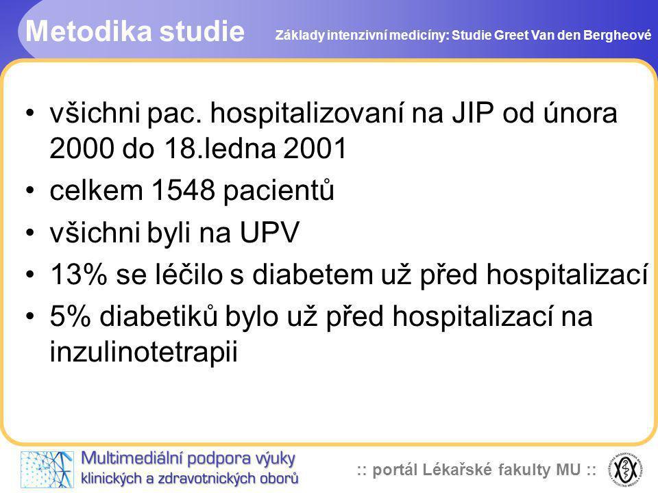 všichni pac. hospitalizovaní na JIP od února 2000 do 18.ledna 2001