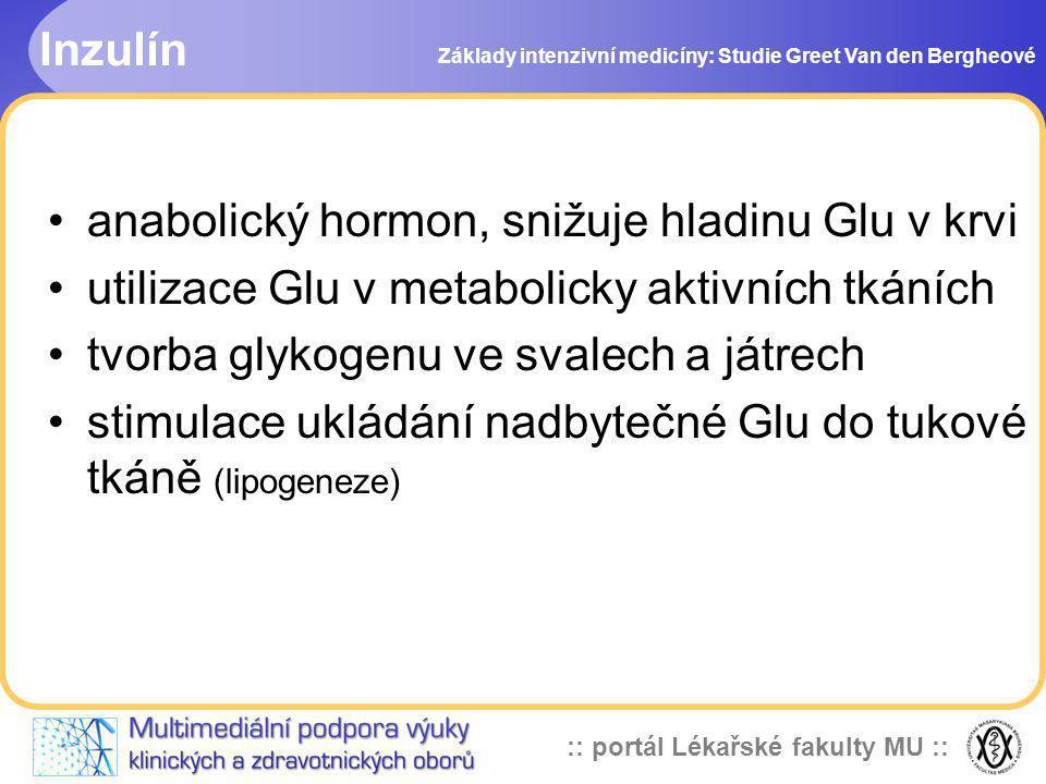 anabolický hormon, snižuje hladinu Glu v krvi