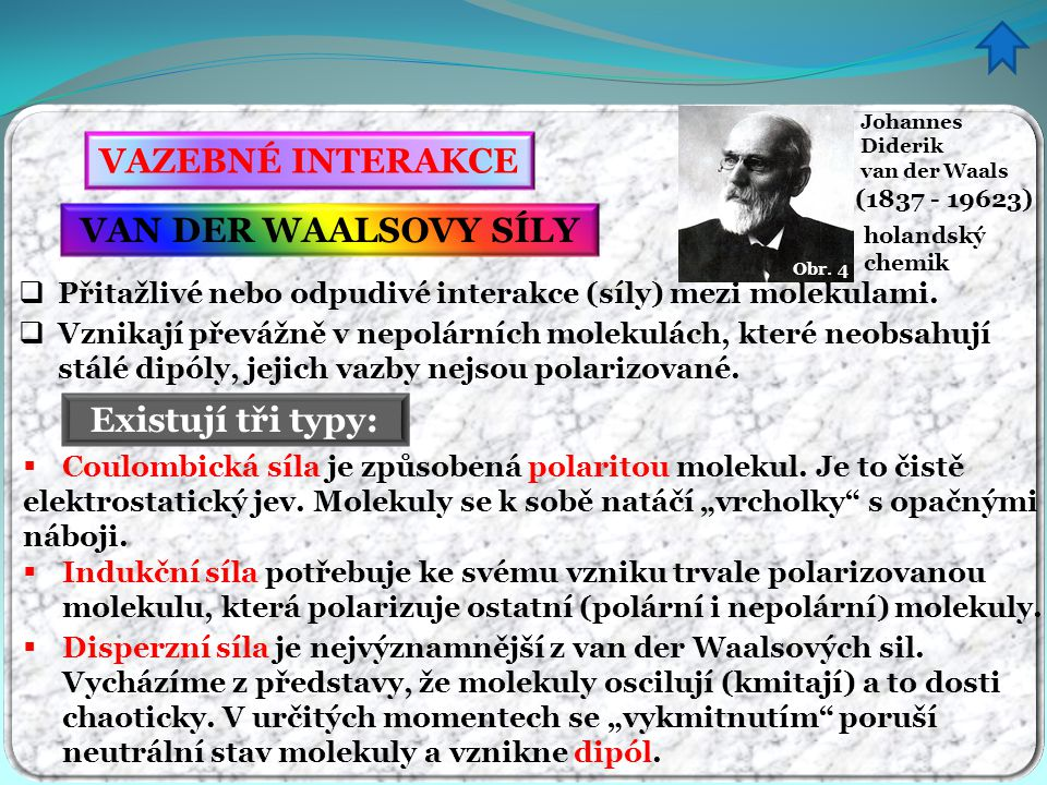 VAZEBNÉ INTERAKCE van der Waalsovy síly Existují tři typy: