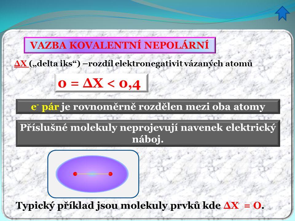 0 = ∆X < 0,4 VAZBA KOVALENTNÍ NEPOLÁRNÍ
