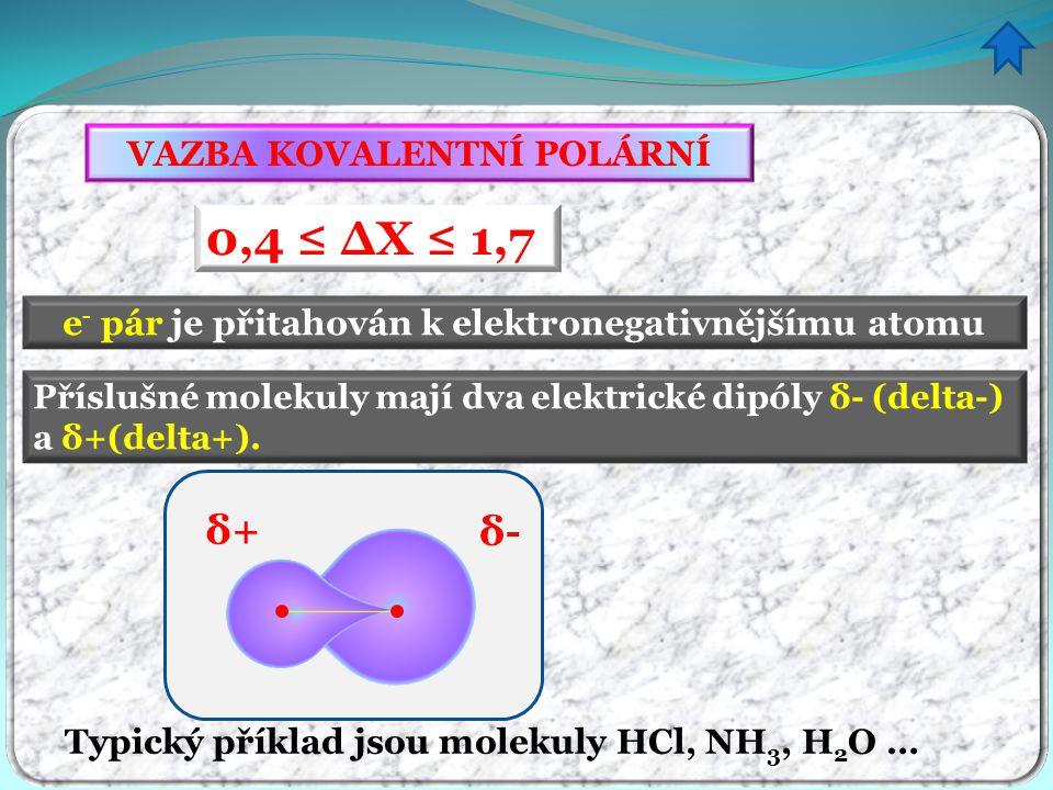 0,4 ≤ ∆X ≤ 1,7 δ+ δ- VAZBA KOVALENTNÍ POLÁRNÍ