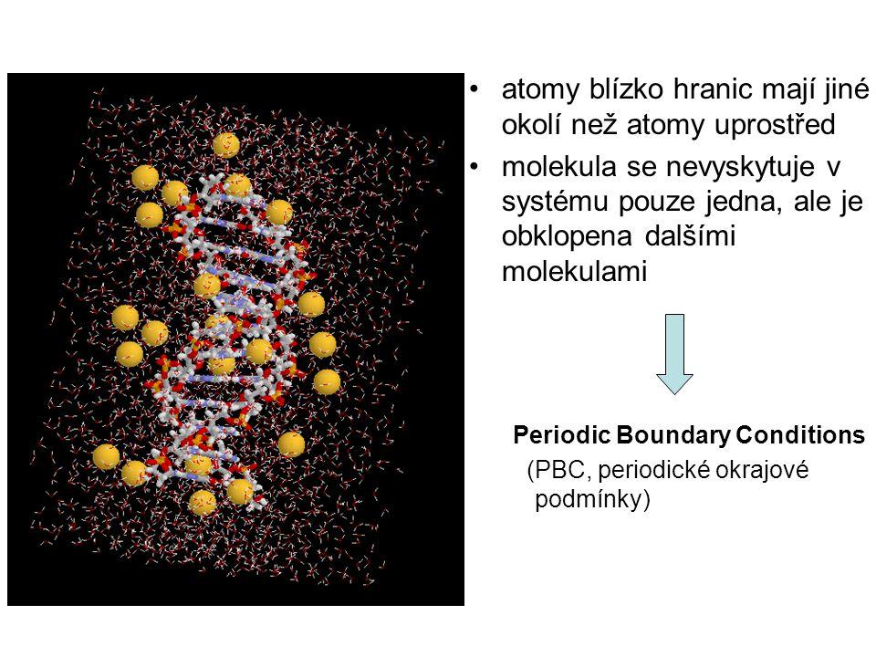 atomy blízko hranic mají jiné okolí než atomy uprostřed