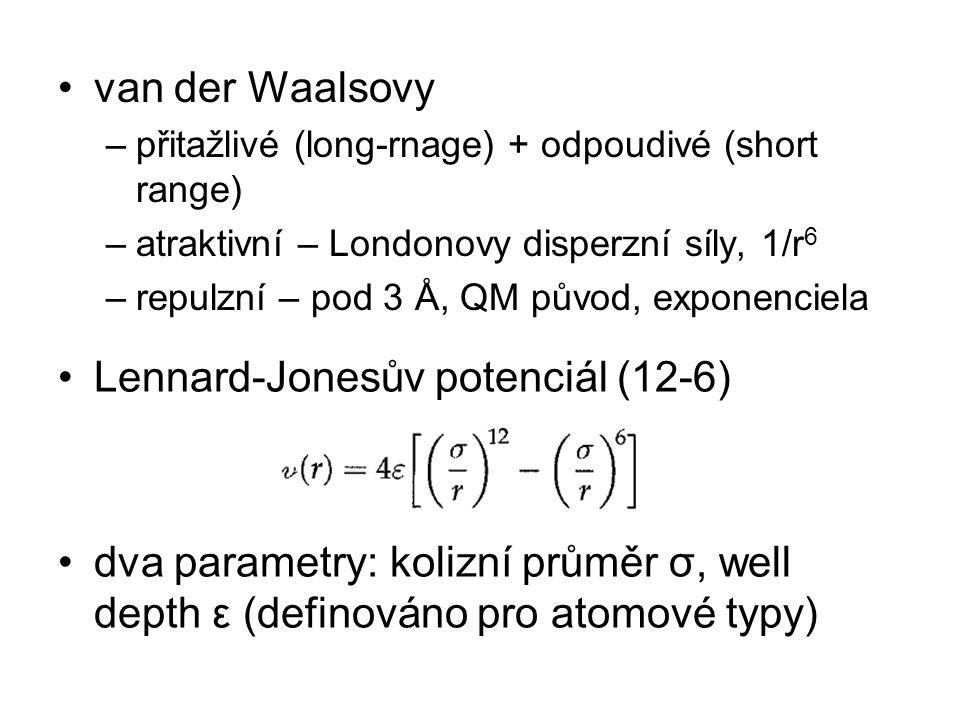 Lennard-Jonesův potenciál (12-6)