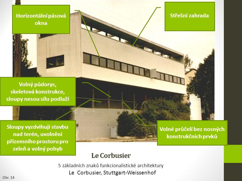 Le Corbusier Horizontální pásová okna Střešní zahrada Volný půdorys,