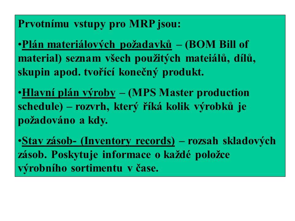 Prvotnímu vstupy pro MRP jsou: