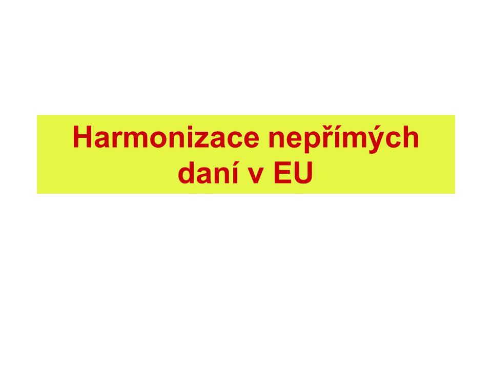 Harmonizace nepřímých daní v EU