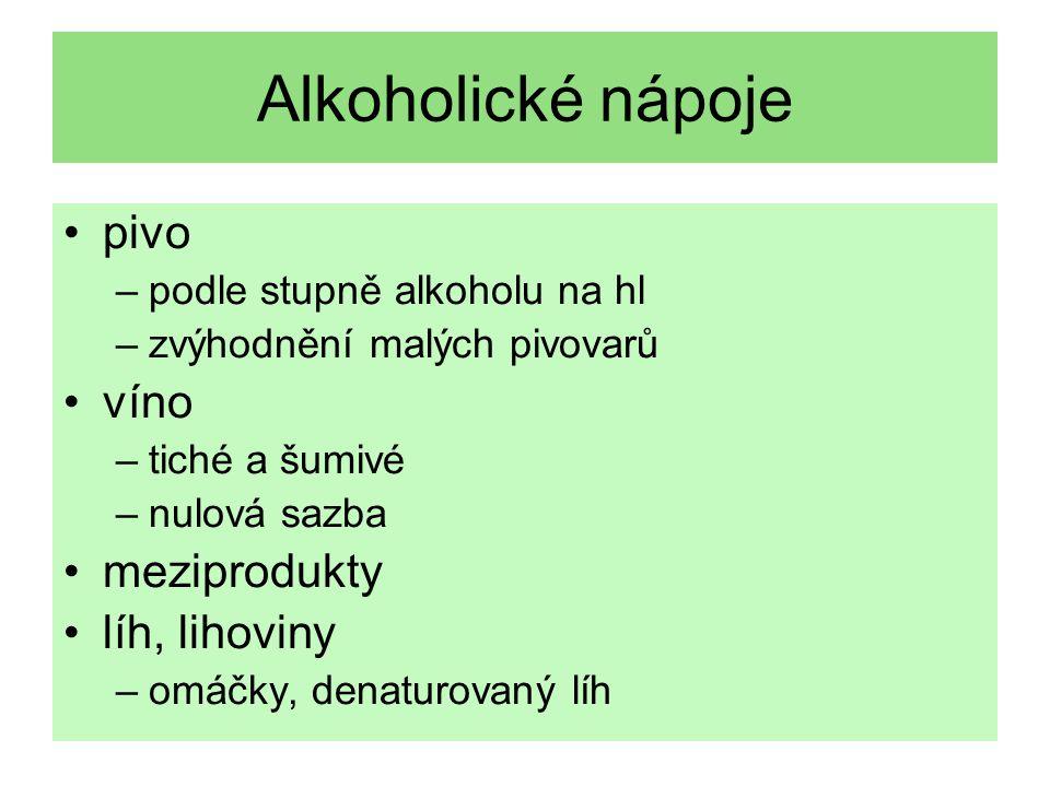 Alkoholické nápoje pivo víno meziprodukty líh, lihoviny