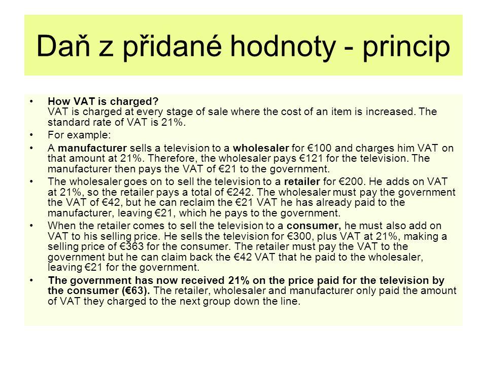 Daň z přidané hodnoty - princip
