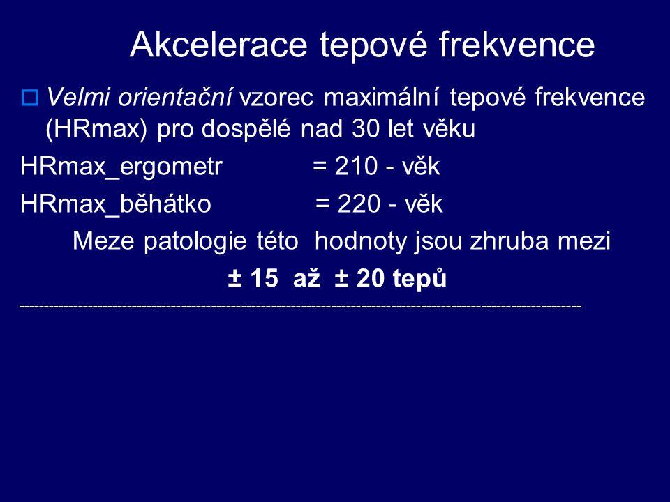 Akcelerace tepové frekvence