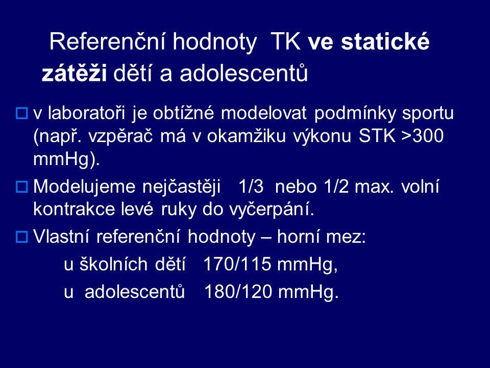Referenční hodnoty TK ve statické zátěži dětí a adolescentů