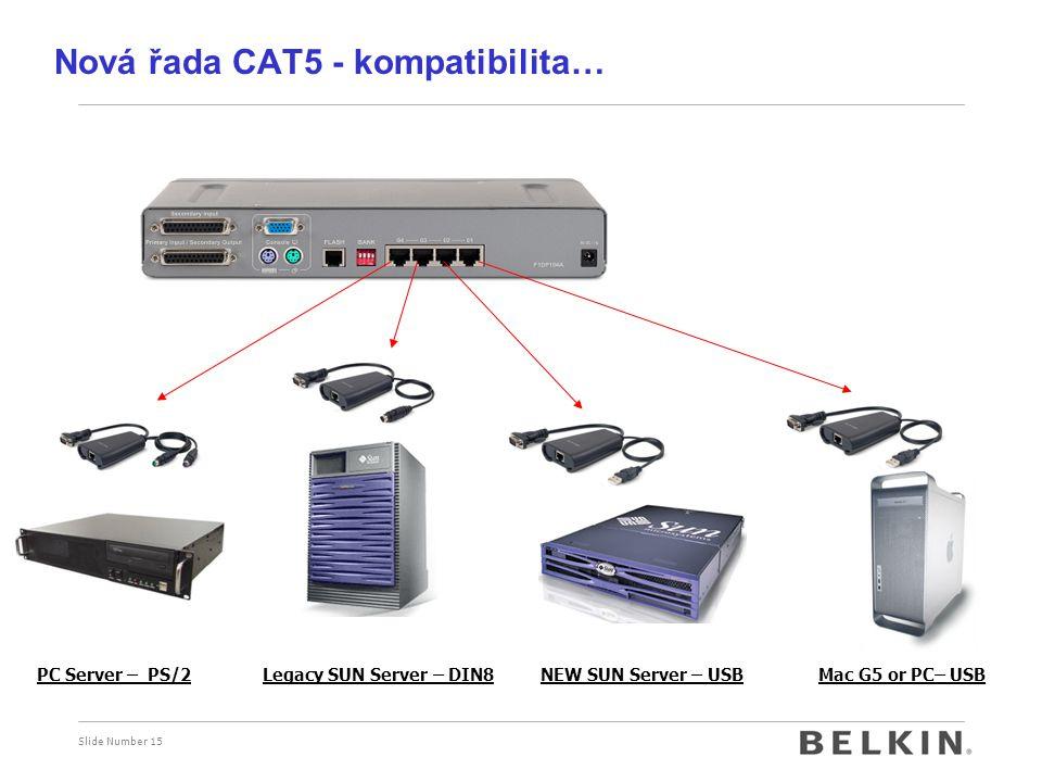 Nová řada CAT5 - kompatibilita…