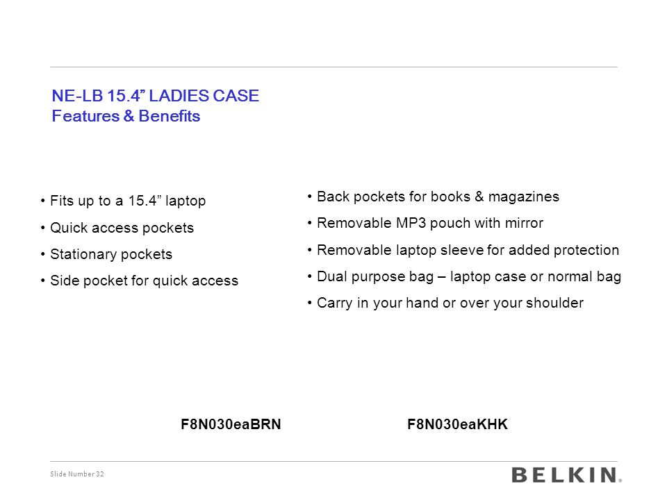 NE-LB 15.4 LADIES CASE Features & Benefits