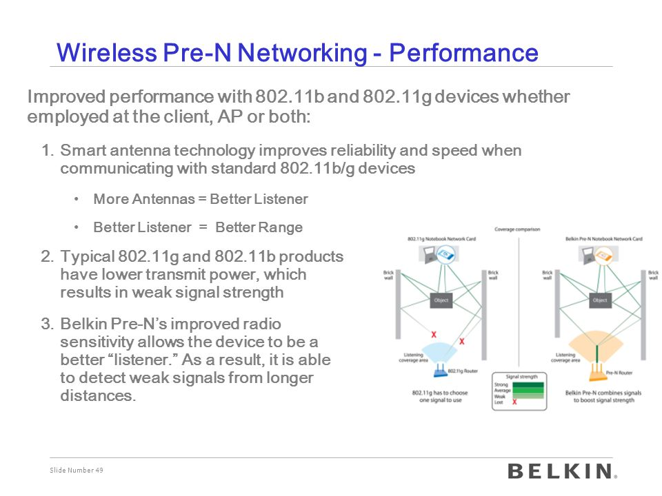 Wireless Pre-N Networking - Performance