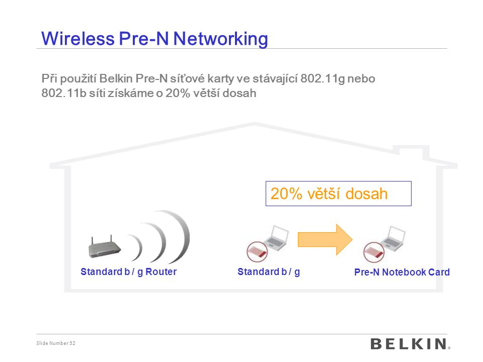 Wireless Pre-N Networking