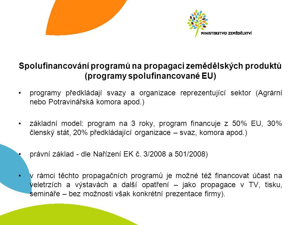 Spolufinancování programů na propagaci zemědělských produktů (programy spolufinancované EU)