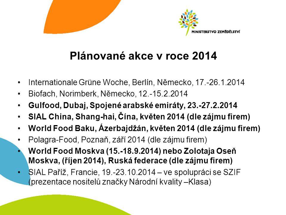 Plánované akce v roce 2014 Internationale Grüne Woche, Berlín, Německo, 17.-26.1.2014. Biofach, Norimberk, Německo, 12.-15.2.2014.
