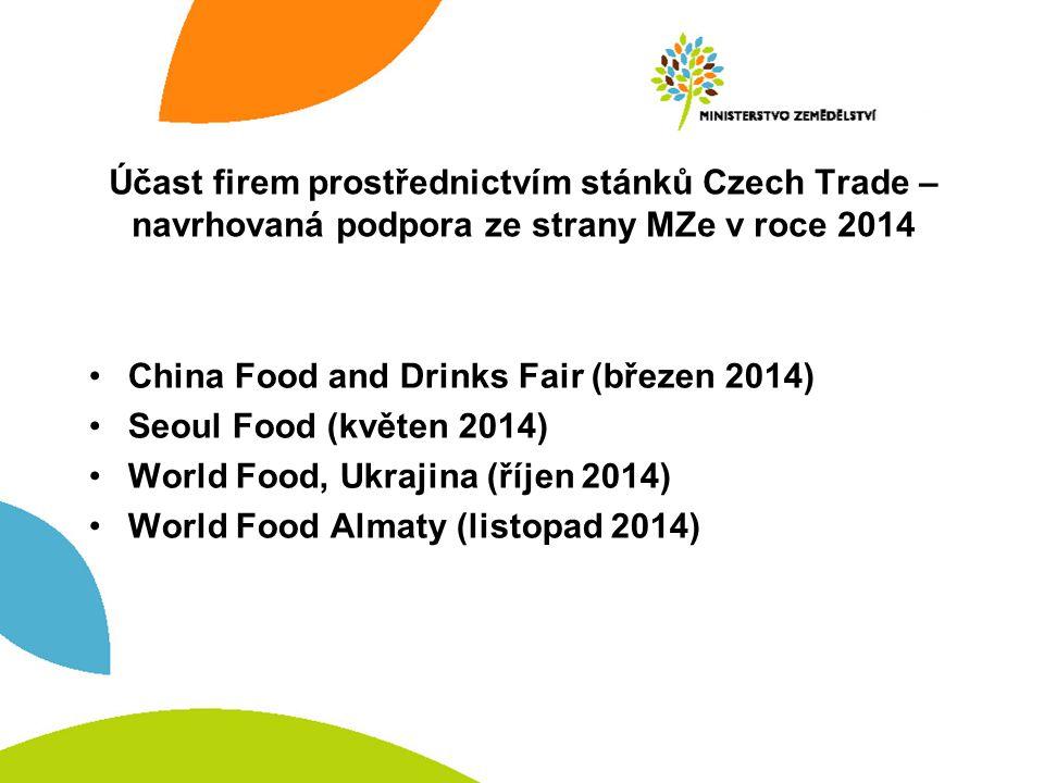 Účast firem prostřednictvím stánků Czech Trade – navrhovaná podpora ze strany MZe v roce 2014