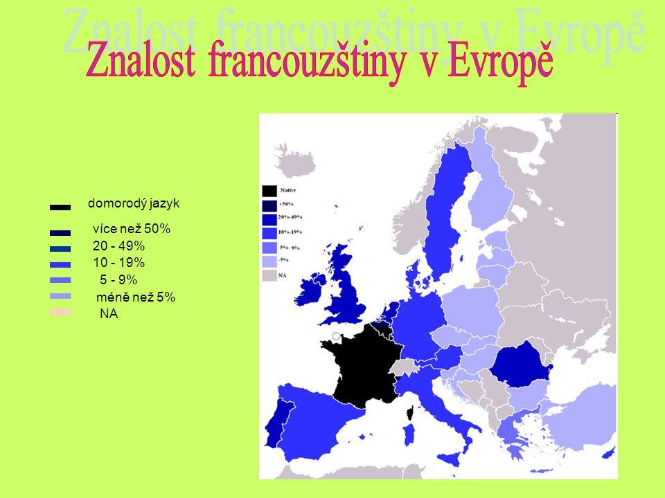 Znalost francouzštiny v Evropě