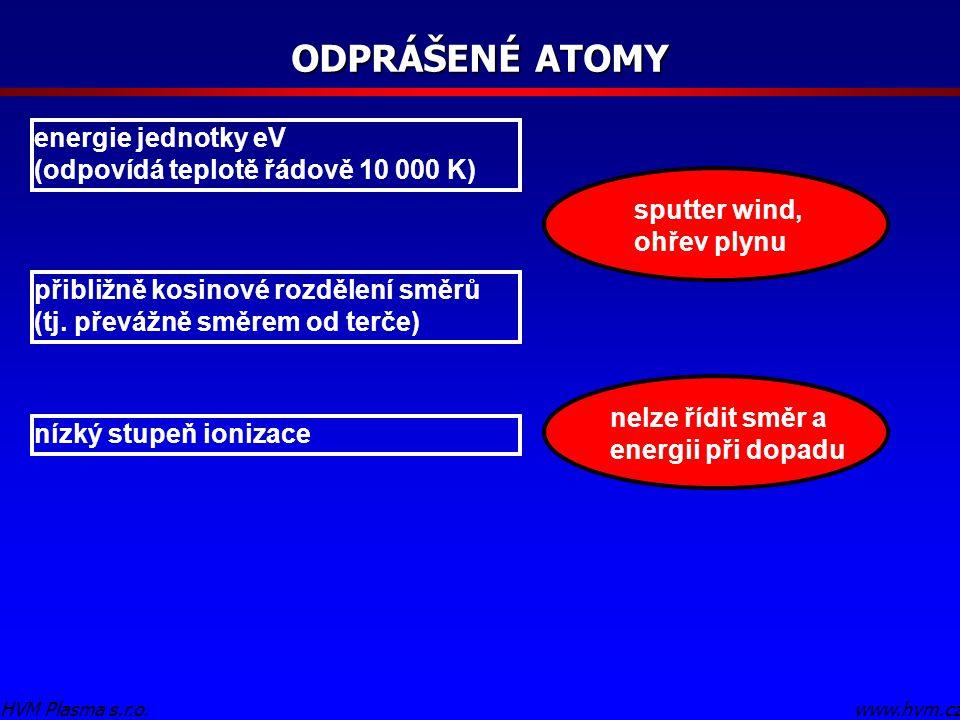ODPRÁŠENÉ ATOMY energie jednotky eV (odpovídá teplotě řádově 10 000 K)