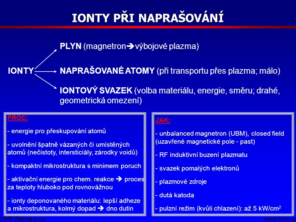 IONTY PŘI NAPRAŠOVÁNÍ PLYN (magnetronvýbojové plazma) IONTY