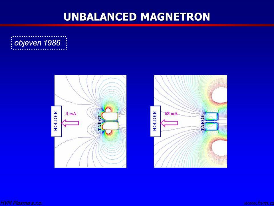 UNBALANCED MAGNETRON objeven 1986 HVM Plasma s.r.o. HVM Plasma s.r.o.