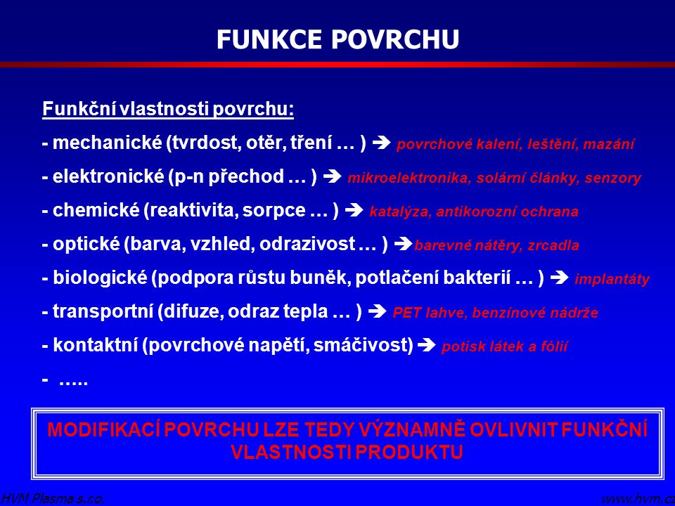 FUNKCE POVRCHU
