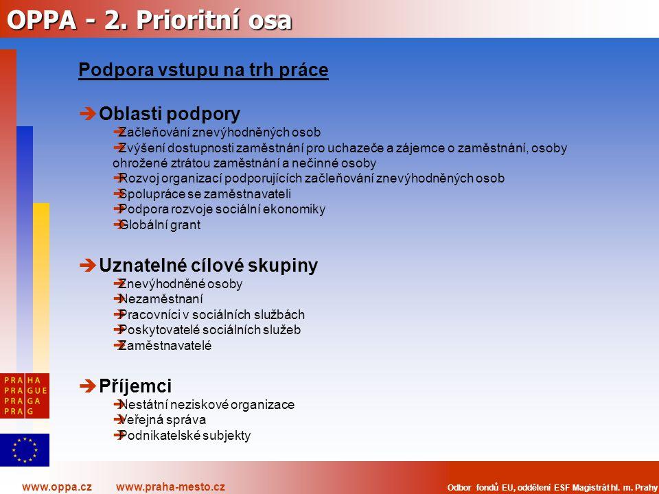 OPPA - 2. Prioritní osa Podpora vstupu na trh práce Oblasti podpory