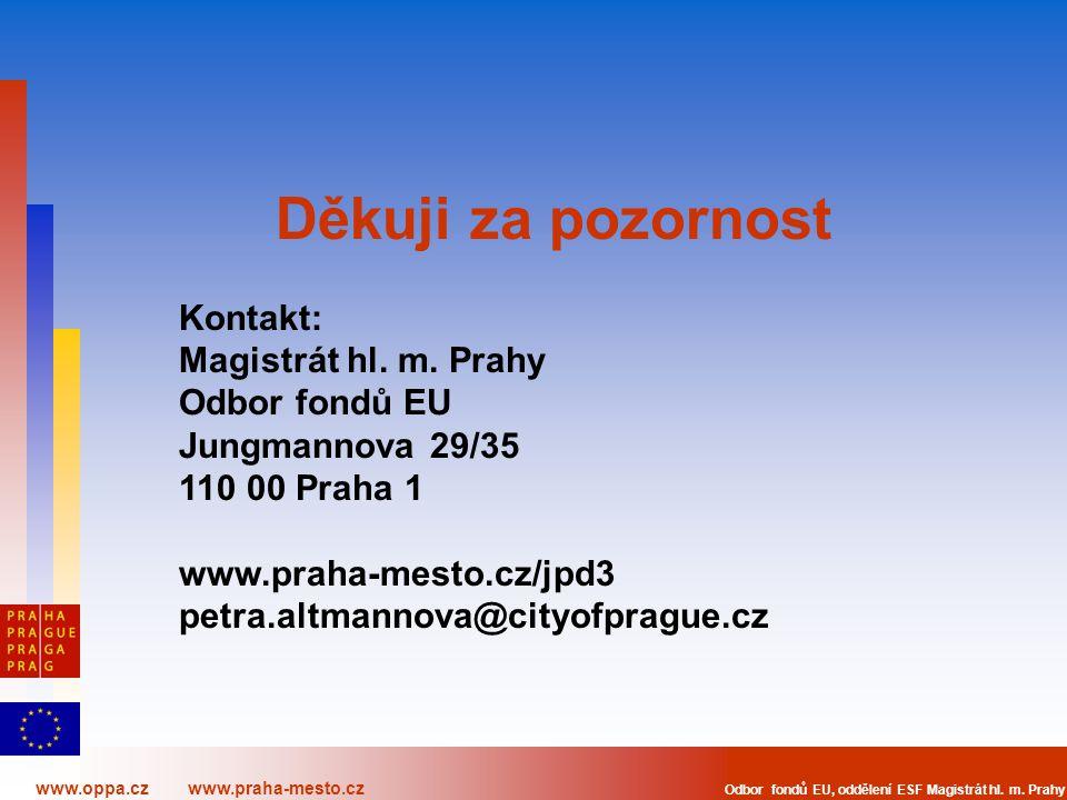 Děkuji za pozornost Kontakt: Magistrát hl. m. Prahy Odbor fondů EU