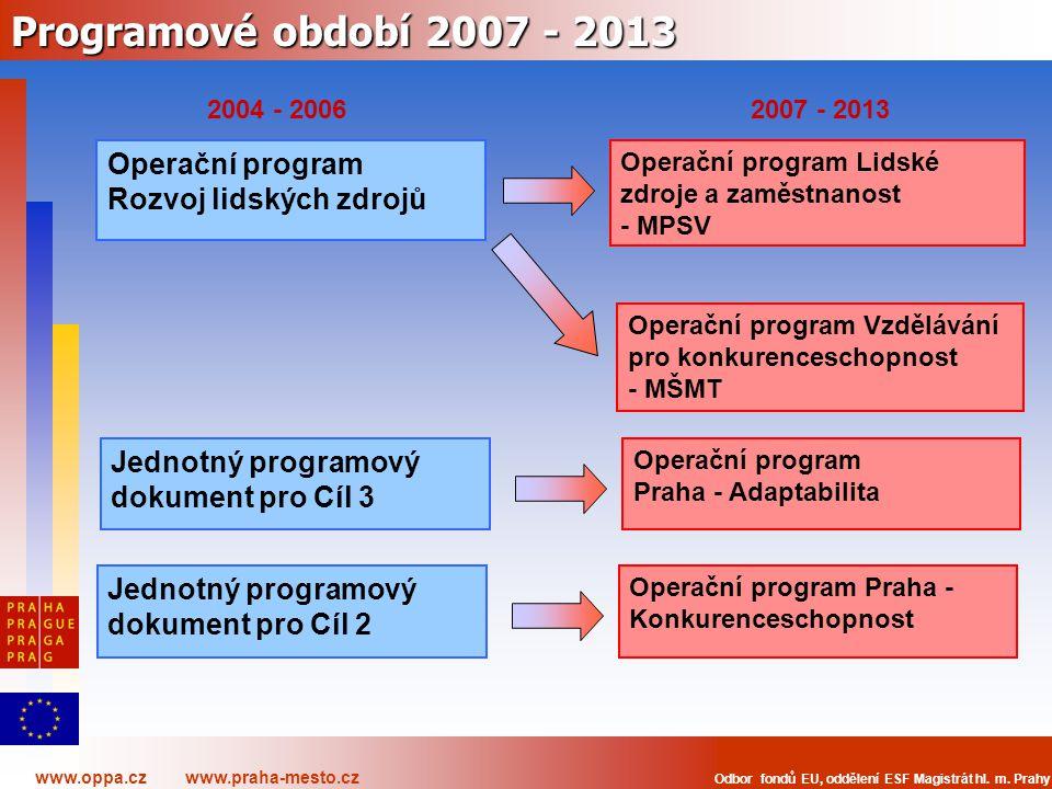 Programové období 2007 - 2013 Operační program Rozvoj lidských zdrojů