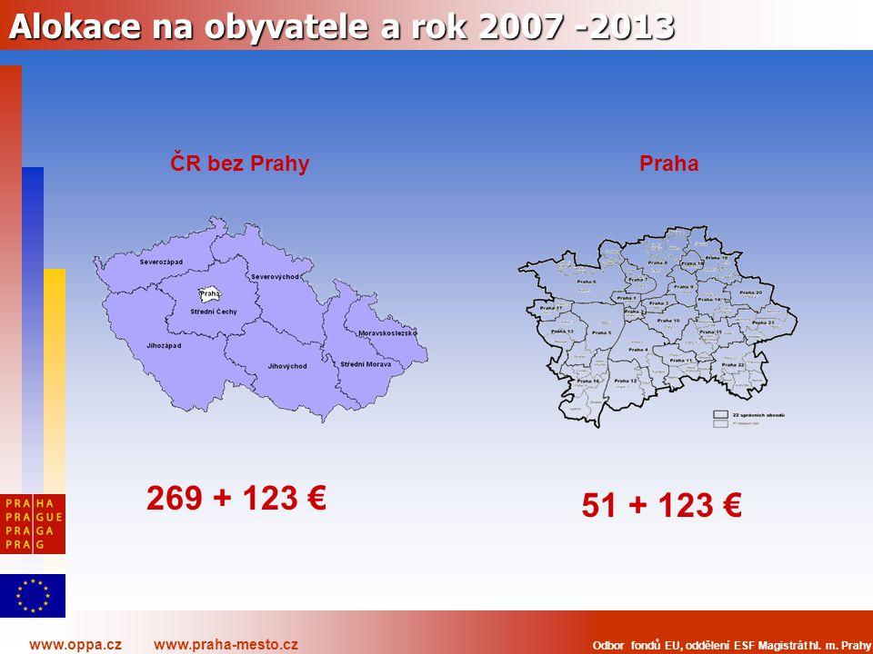 Alokace na obyvatele a rok 2007 -2013