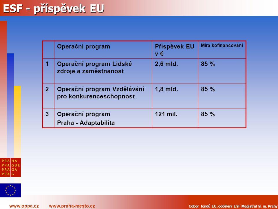 ESF - příspěvek EU Operační program Příspěvek EU v € 1