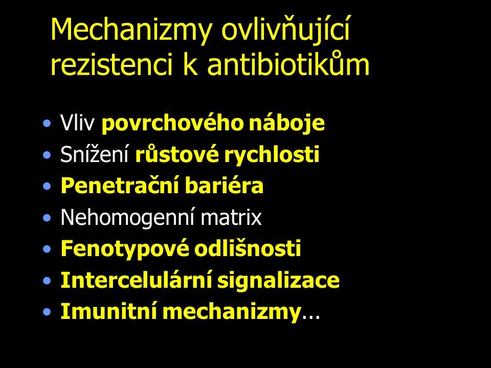 Mechanizmy ovlivňující rezistenci k antibiotikům