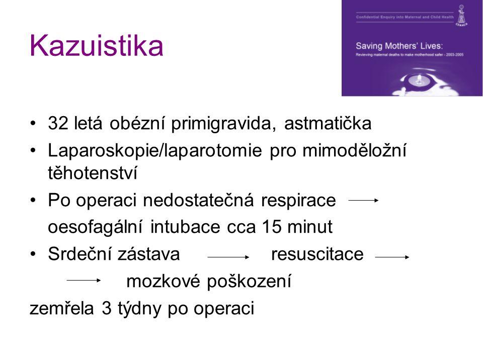 Kazuistika 32 letá obézní primigravida, astmatička
