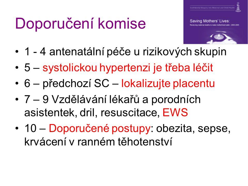 Doporučení komise 1 - 4 antenatální péče u rizikových skupin