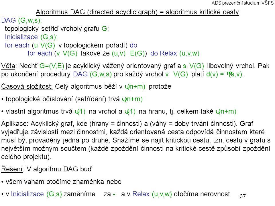 Algoritmus DAG (directed acyclic graph) = algoritmus kritické cesty