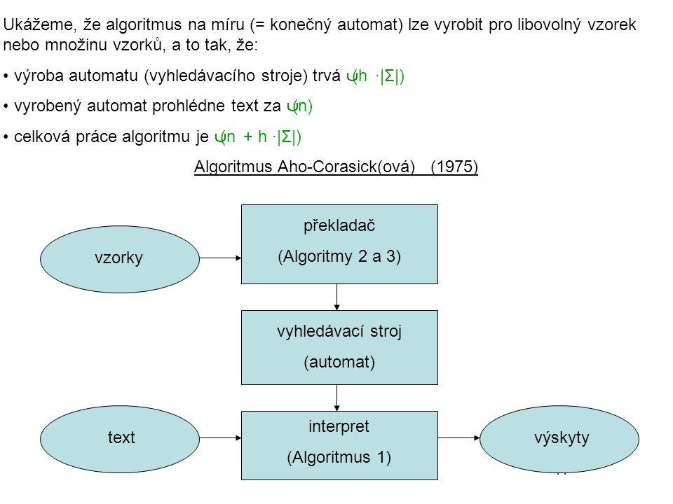 Algoritmus Aho-Corasick(ová) (1975)
