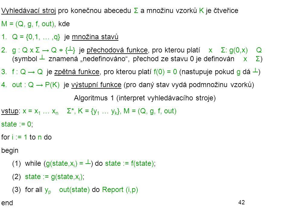 Algoritmus 1 (interpret vyhledávacího stroje)