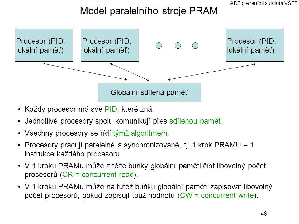 Model paralelního stroje PRAM