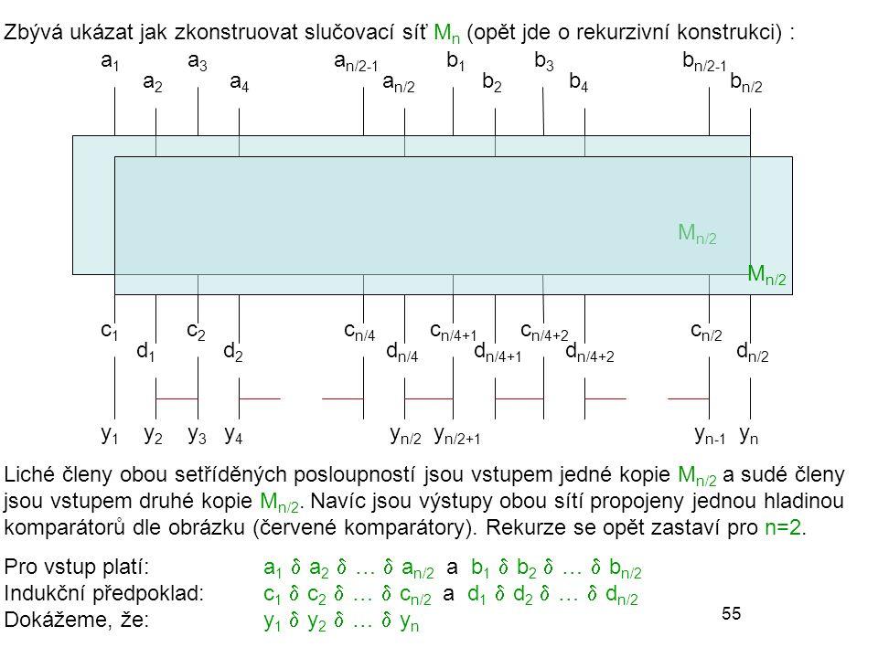 Zbývá ukázat jak zkonstruovat slučovací síť Mn (opět jde o rekurzivní konstrukci) :