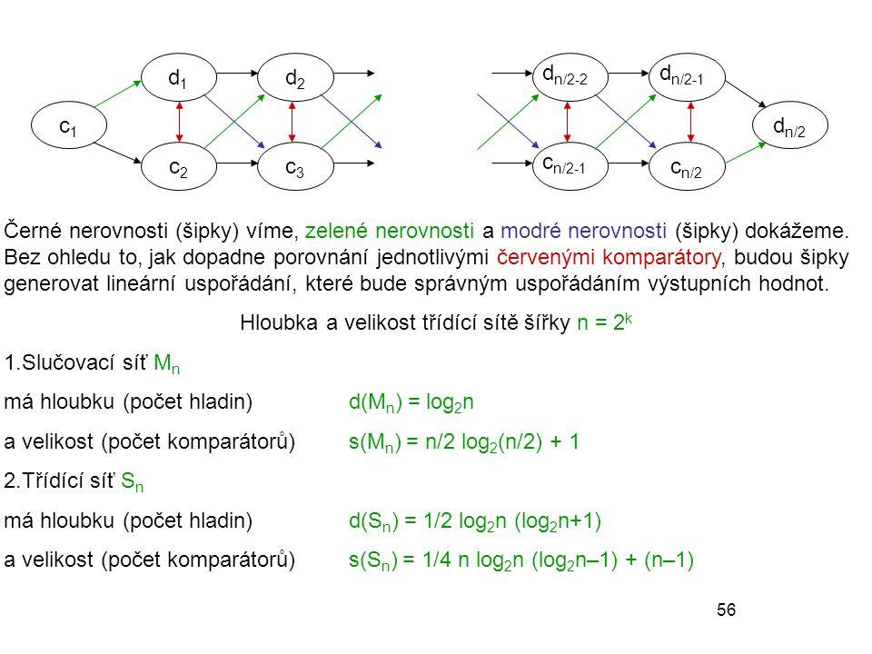 Hloubka a velikost třídící sítě šířky n = 2k
