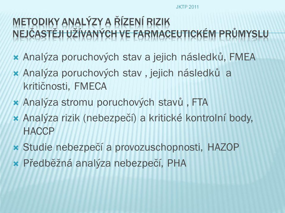 Analýza poruchových stav a jejich následků, FMEA
