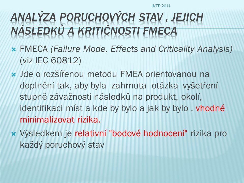 Analýza poruchových stav , jejich následků a kritičnosti FMECA