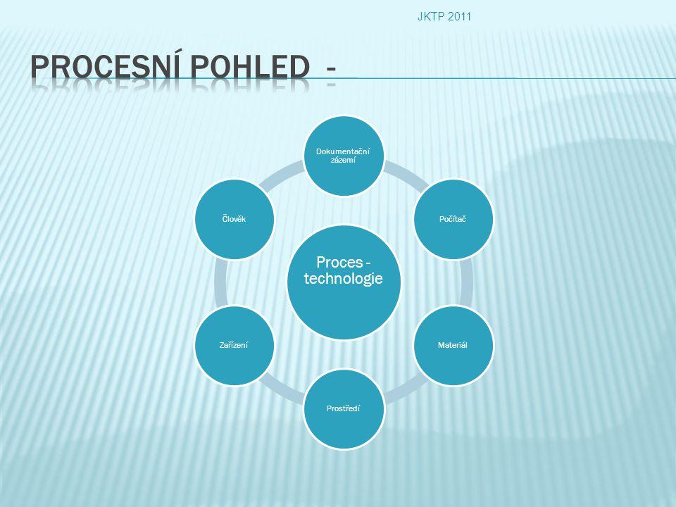 Procesní pohled - Proces - technologie JKTP 2011 Dokumentační zázemí