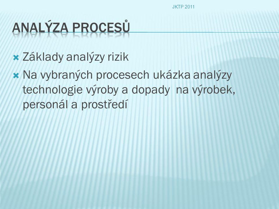 Analýza procesů Základy analýzy rizik